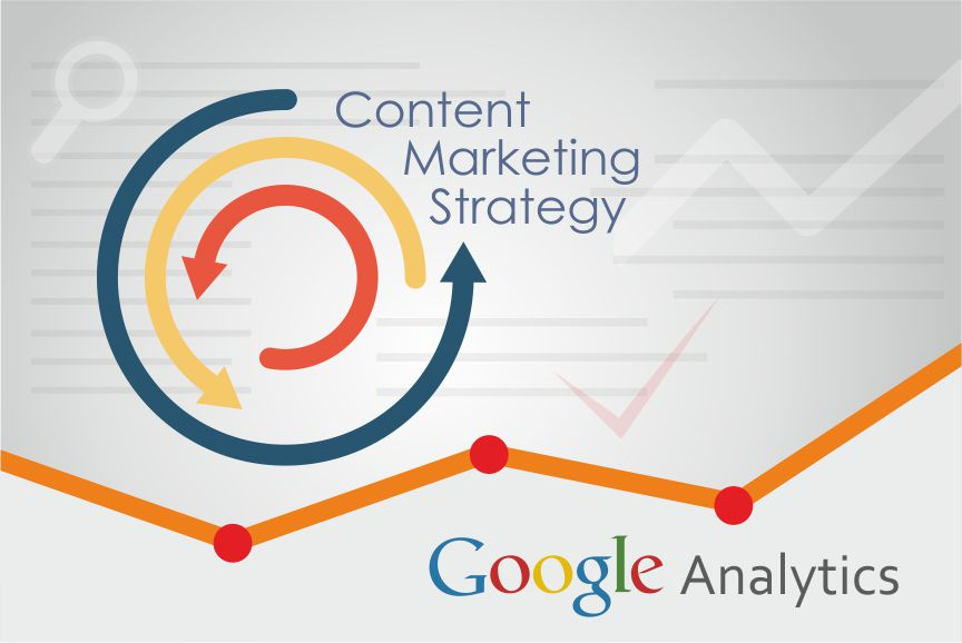 How to Use Google Analytics in Content Marketing Strategy