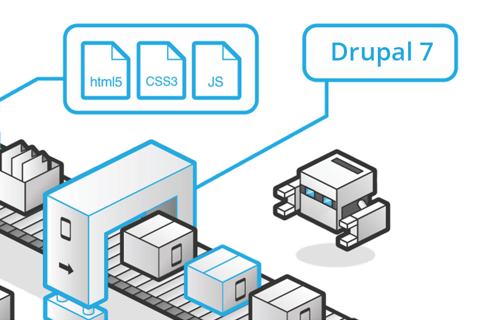 Drupal 7 application with PhoneGap