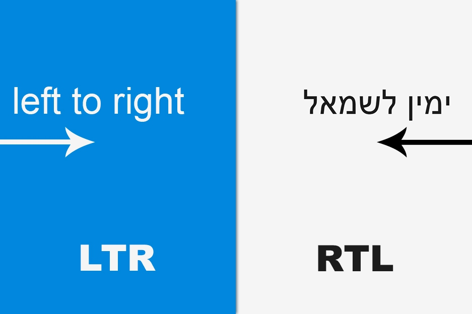 Enable RTL support for Wordpress
