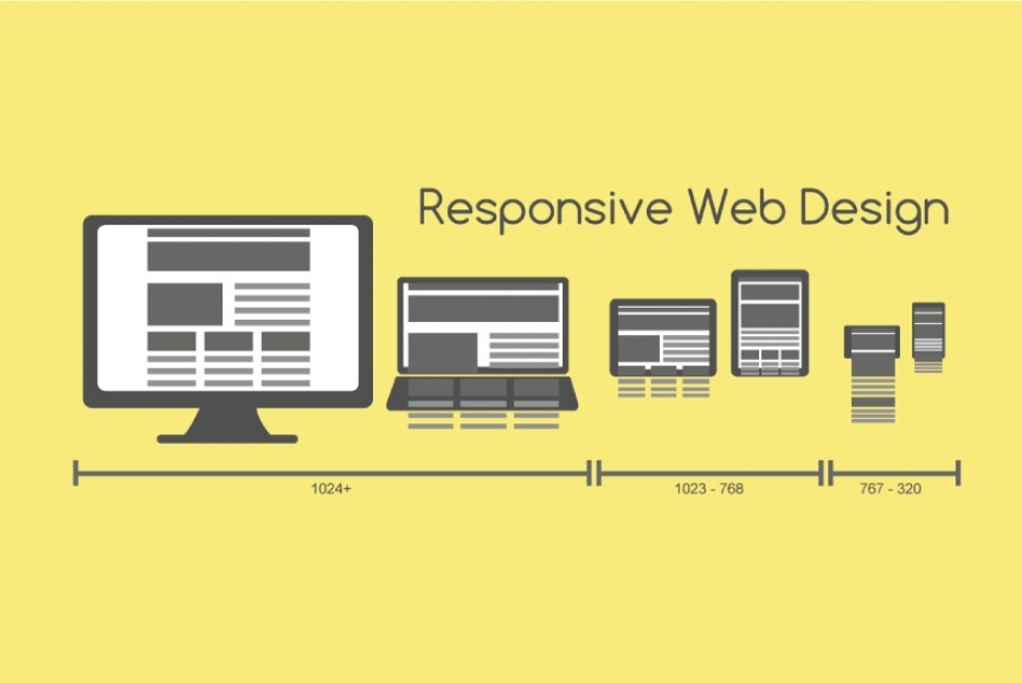 How Responsive Web Design Works — Presentation